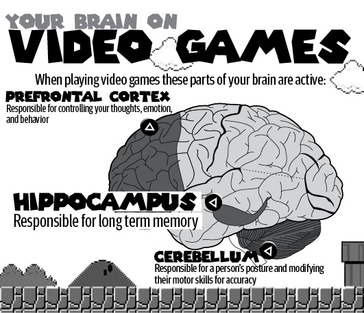 the positive effects pf playing video Video games: they're addictive, they make kids fat and they turn us all into trained murderers or, at least, that's what we're often told but what of the positive effects of video games.