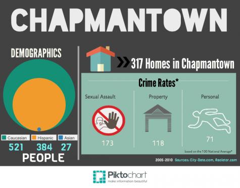 Infographic by Arturo Cabrera