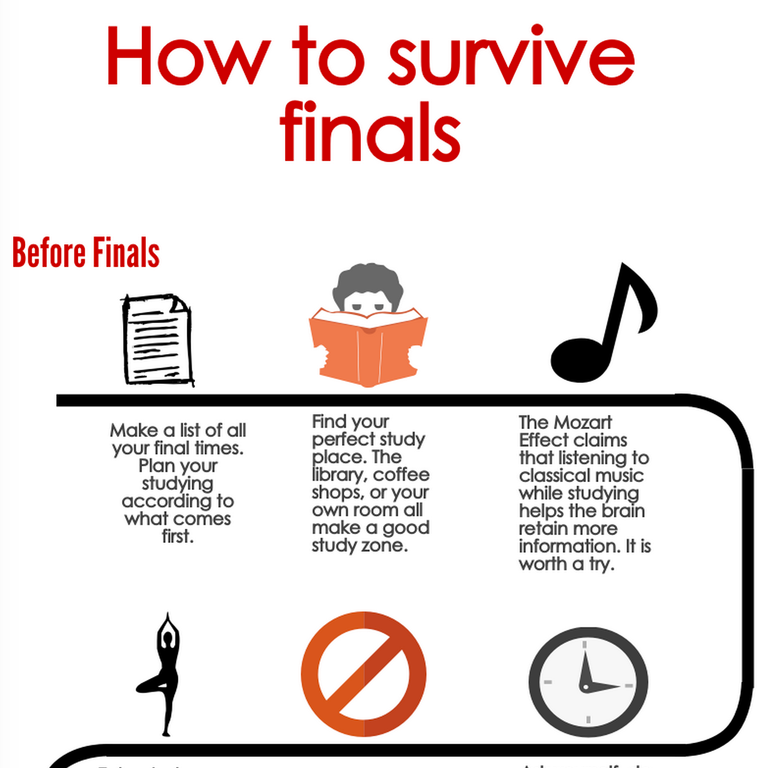 A step by step guide on how to get through finals.