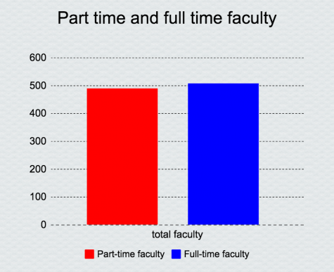 part time chart.png