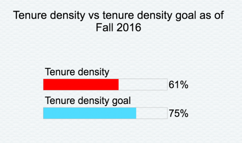tenure density stats.png