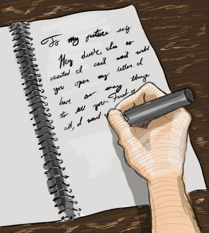 Letters to: My future self