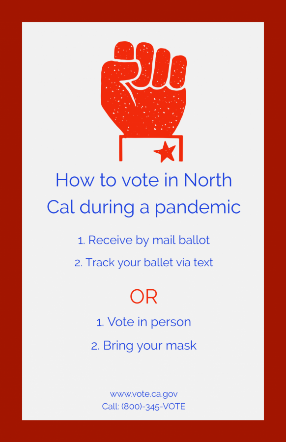 Instructions on how to vote in northern California