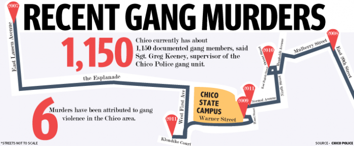 Gang unit returns to address crime