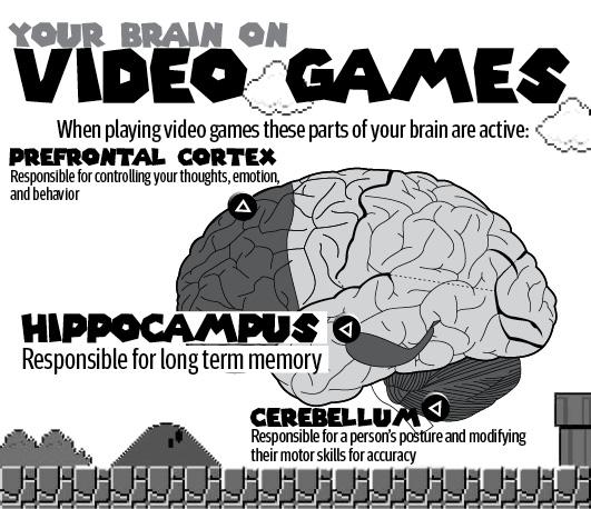 videogames_inforgraphic.jpg
