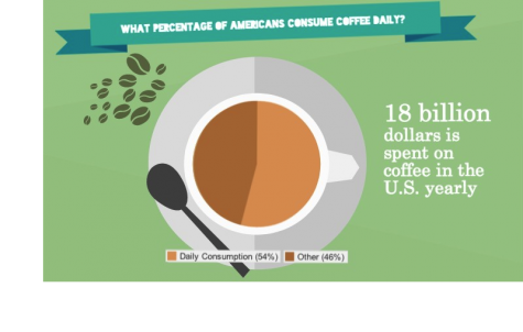 Expert tips to limit coffee consumption