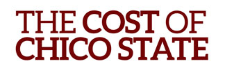 Infographic: The cost, fees of Chico State