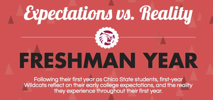 Expectations+vs.+reality%3A+Freshman+year