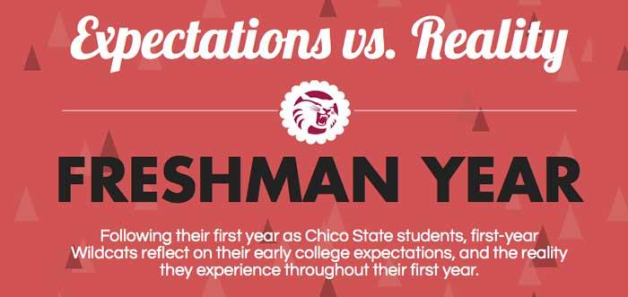 Expectations vs. reality: Freshman year