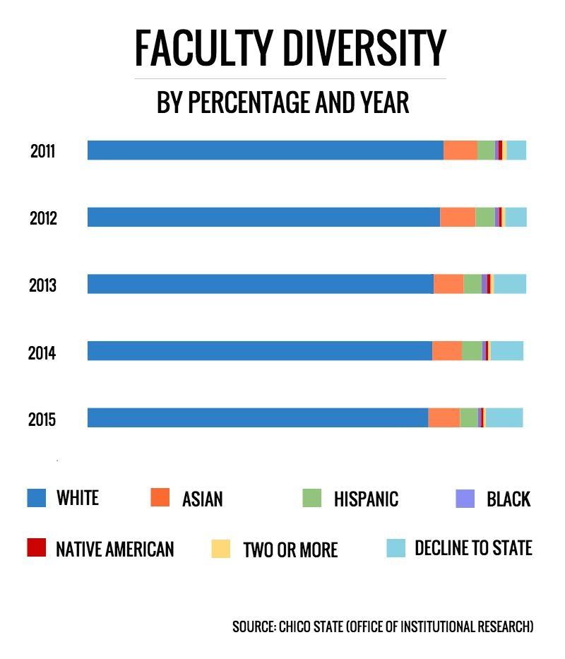 faculty-diversity