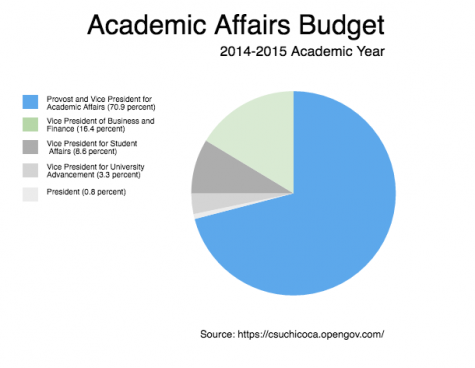 aa-budget.png