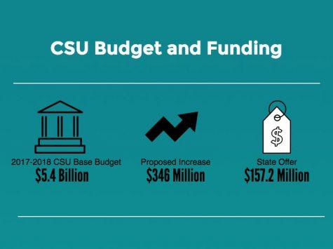 csu-budget-and-_843_983befa92af2b7037dbd1ccc2e89e4ecb5f1bbeb.jpeg