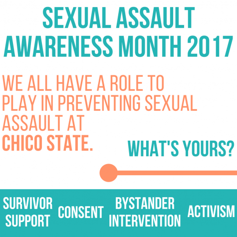 Chico State's Safe Place celebrates sexual assault awareness month