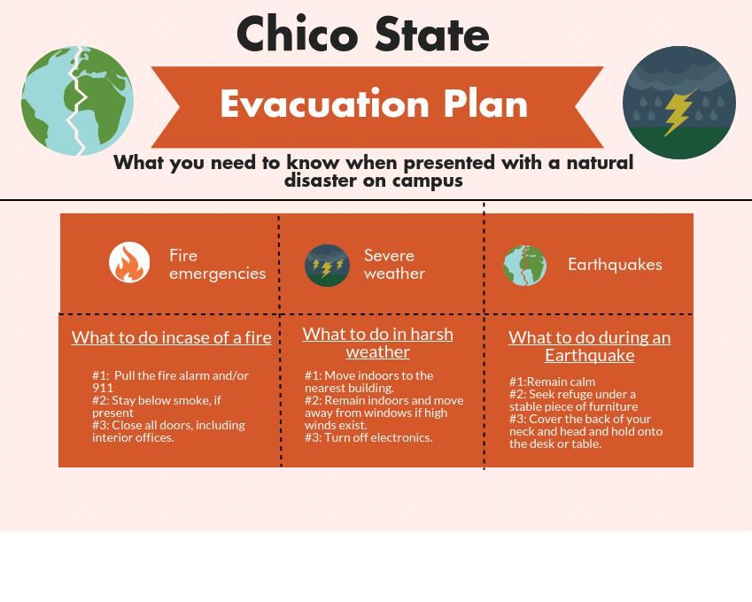 So what if Chico was to experience a natural disaster