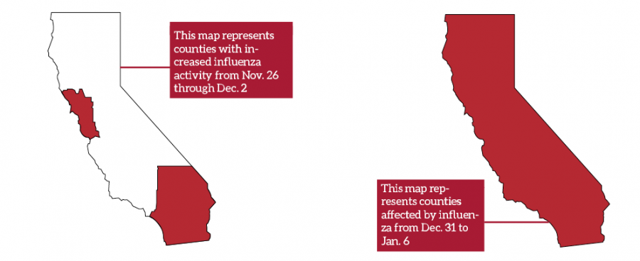 Butte+County+spared+from+California+influenza+outbreak
