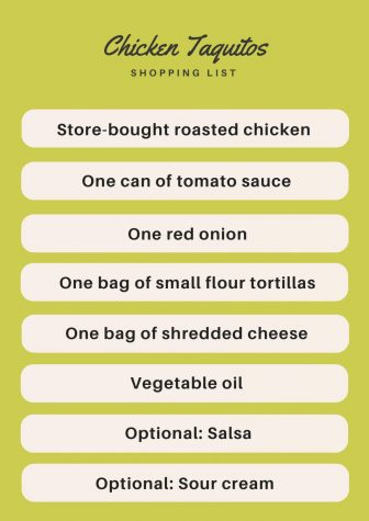 Lime Green Illustrated Vegetable Grocery Checklist List-1.jpg