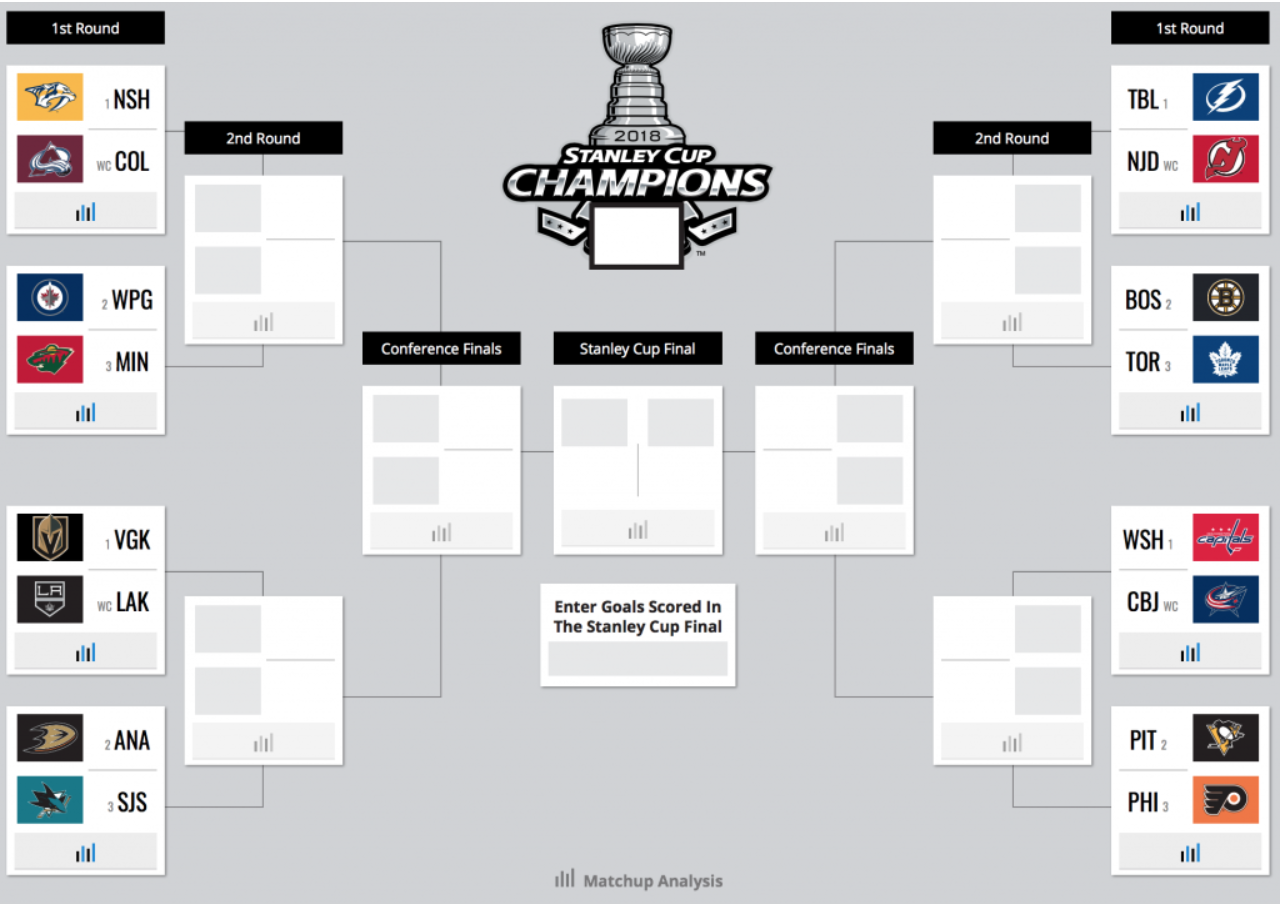 Penguins Prepare For Playoffs With Altered Approach