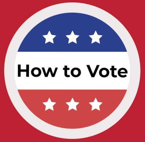Quiz: How much do you know about voting in A.S. elections?