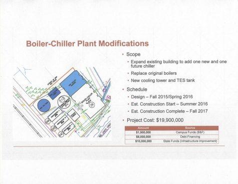 Boiler-Chiller Plant.jpg